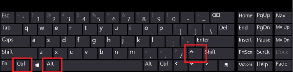 Комбинация клавиш для поворачивания монитора
