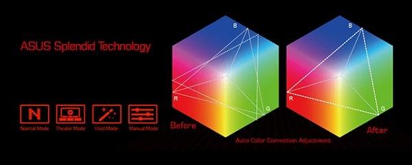 Изображение Asus Splendid Technolohy