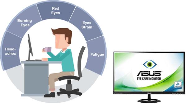 Иллюстрация помощи ASUS Eye Care