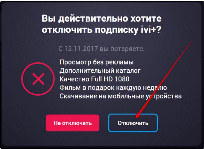 Запрос об отключении подписки