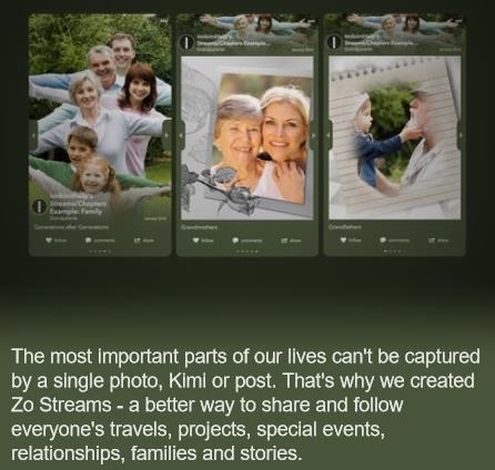 Пользовательские фото Zo Streams
