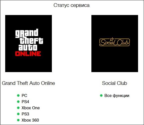 Статусы серверов Rockstar