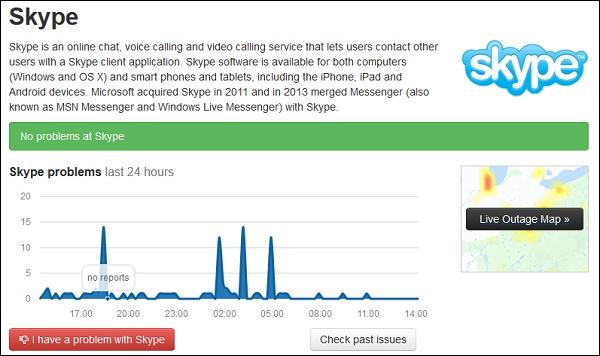 Проблемы серверов Скайп