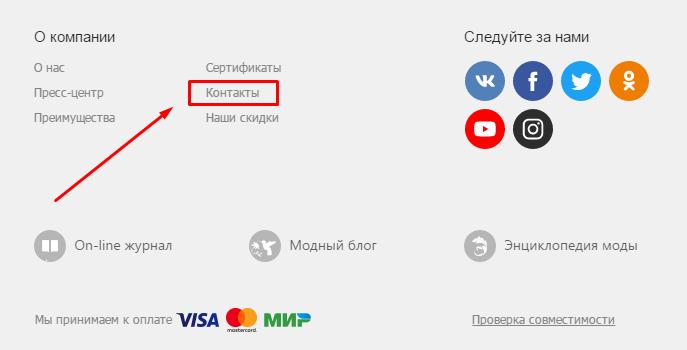 Контактная информация для связи с компанией