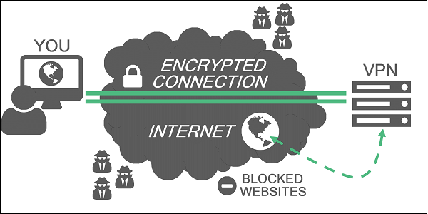 Скрин ENCRYPTED CONNECTION