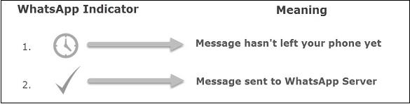 Часы сообщение