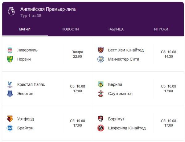 Расписание игр английской премьер-лиги