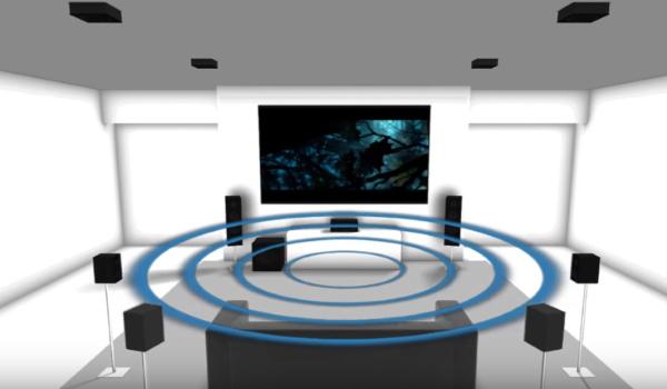 Схема циркуляции звука Dolby Atmos