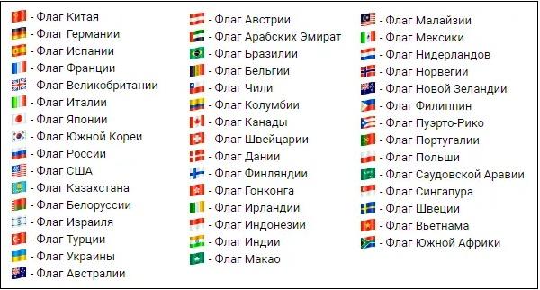 Смайлы флагов