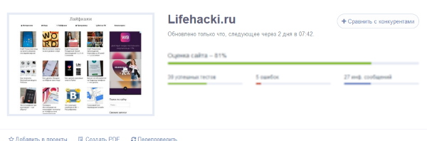 Данные по сайту Lifehacki.ru