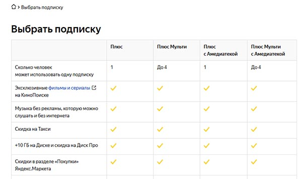 Условия и сервисы в таблице