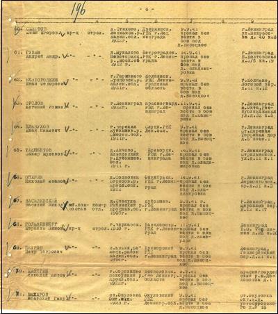 Документ ОБД Мемориал