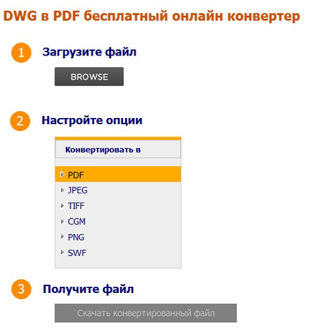 Purchase DWG to JPG TIF BMP GIF PNG Converter