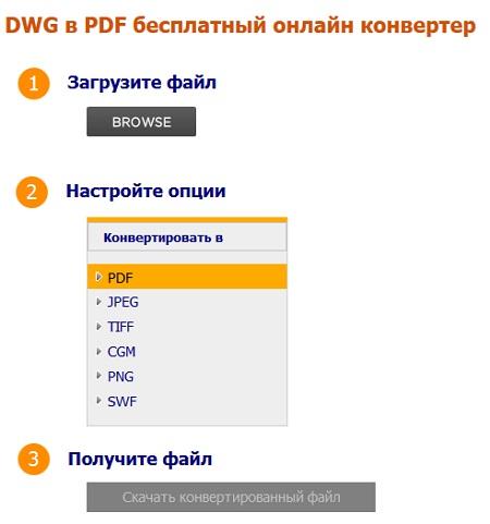 PDF в DWG конвертер бесплатно