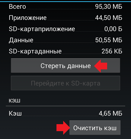 Очистка кэша на телефоне Android