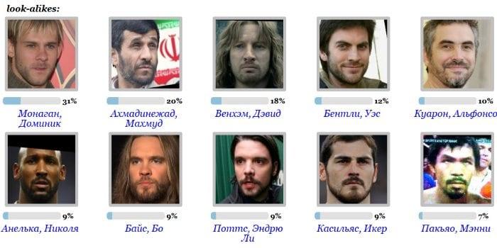 Лица знаменитостей, которые максимально похожи на исходное изображение
